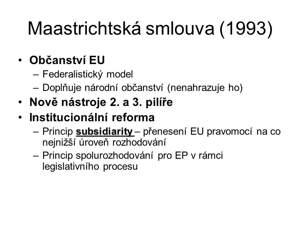 Maastrichtská smlouva (1993) Občanství EU –Federalistický model –Doplňuje národní občanství (nenahrazuje ho) Nově nástroje 2. a 3. pilíře Institucioná