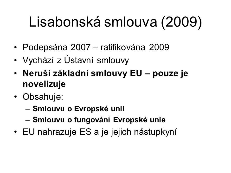 Lisabonská smlouva (2009) Podepsána 2007 – ratifikována 2009 Vychází z Ústavní smlouvy Neruší základní smlouvy EU – pouze je novelizuje Obsahuje: –Sml