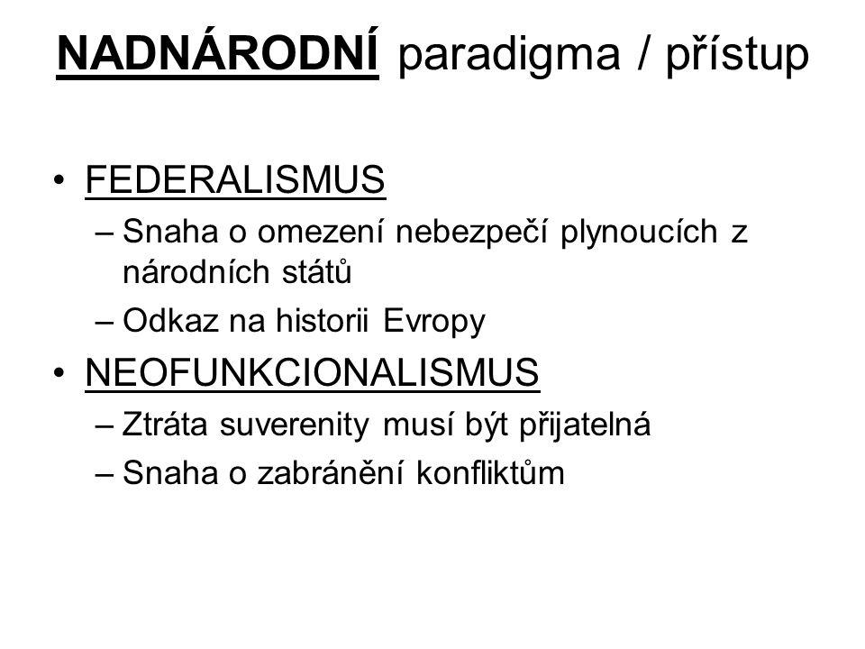 NADNÁRODNÍ paradigma / přístup FEDERALISMUS –Snaha o omezení nebezpečí plynoucích z národních států –Odkaz na historii Evropy NEOFUNKCIONALISMUS –Ztrá