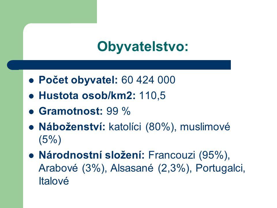Obyvatelstvo: Počet obyvatel: 60 424 000 Hustota osob/km2: 110,5 Gramotnost: 99 % Náboženství: katolíci (80%), muslimové (5%) Národnostní složení: Fra