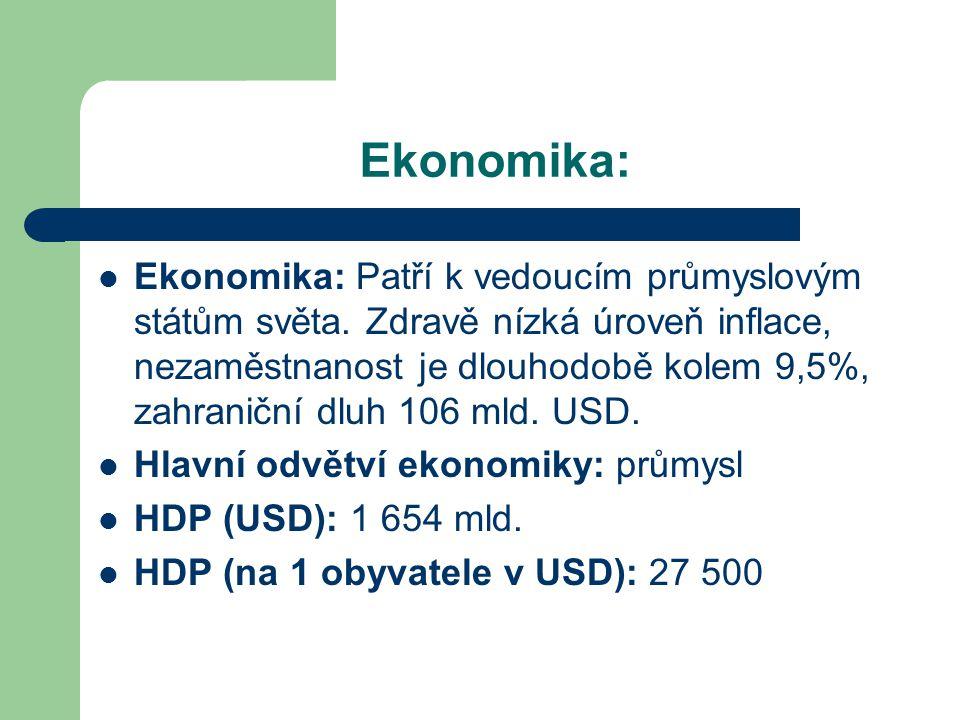 Ekonomika: Ekonomika: Patří k vedoucím průmyslovým státům světa. Zdravě nízká úroveň inflace, nezaměstnanost je dlouhodobě kolem 9,5%, zahraniční dluh