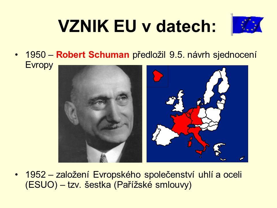 VZNIK EU v datech: 1950 – Robert Schuman předložil 9.5.