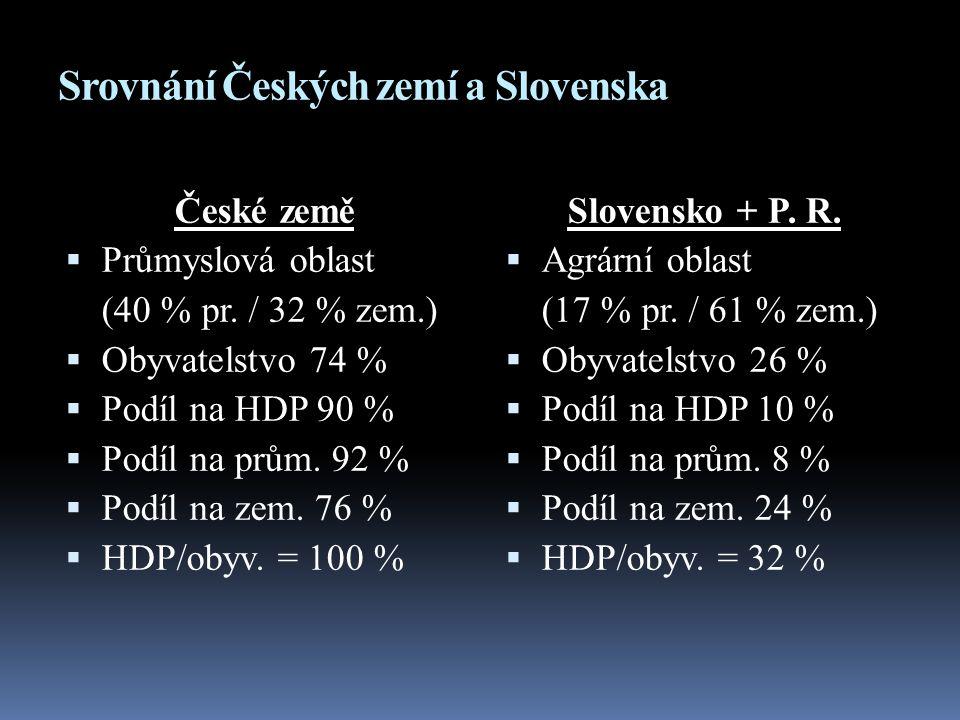 Srovnání Českých zemí a Slovenska České země  Průmyslová oblast (40 % pr. / 32 % zem.)  Obyvatelstvo 74 %  Podíl na HDP 90 %  Podíl na prům. 92 %