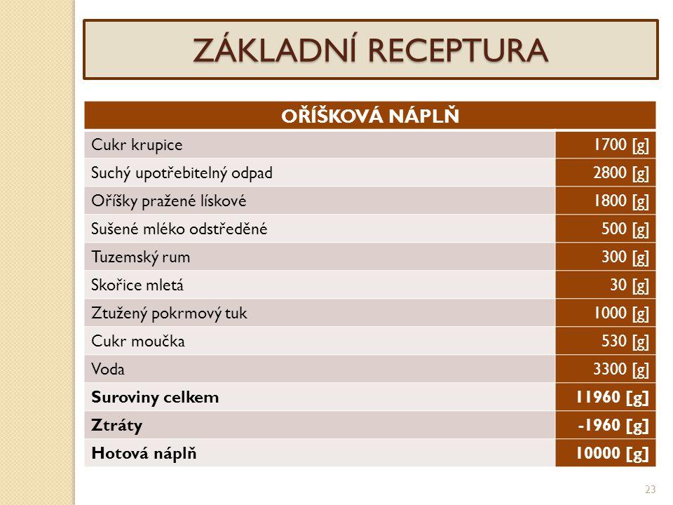 23 ZÁKLADNÍ RECEPTURA OŘÍŠKOVÁ NÁPLŇ Cukr krupice1700 [g] Suchý upotřebitelný odpad2800 [g] Oříšky pražené lískové1800 [g] Sušené mléko odstředěné500