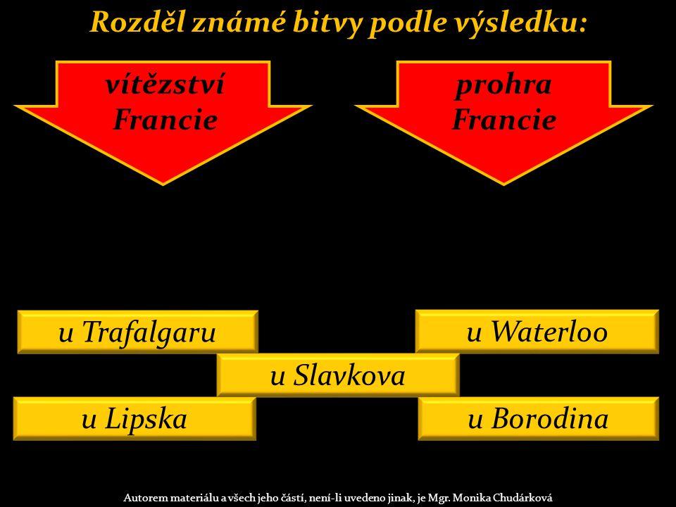 u Lipskau Borodina u Waterloo u Slavkova Rozděl známé bitvy podle výsledku: Autorem materiálu a všech jeho částí, není-li uvedeno jinak, je Mgr.