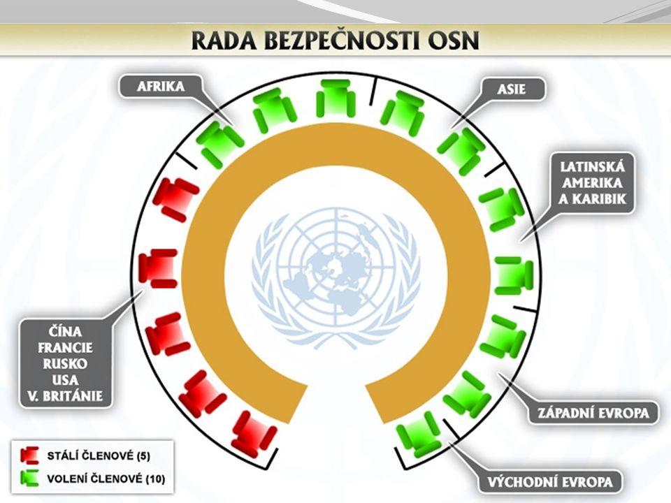Afganistán od roku 2001 Angola od roku 2006 Arménie 1988, 1998, do roku 2003 Barma do roku 2008 Dem.