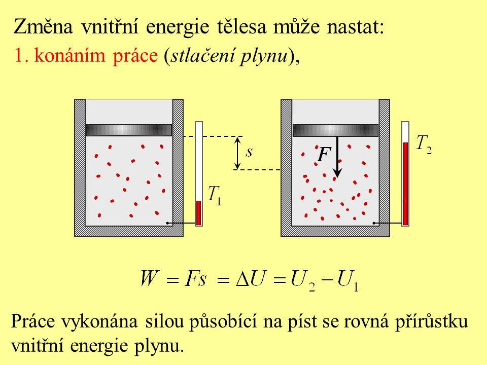 Změna vnitřní energie tělesa může nastat: 1. konáním práce (stlačení plynu), Práce vykonána silou působící na píst se rovná přírůstku vnitřní energie