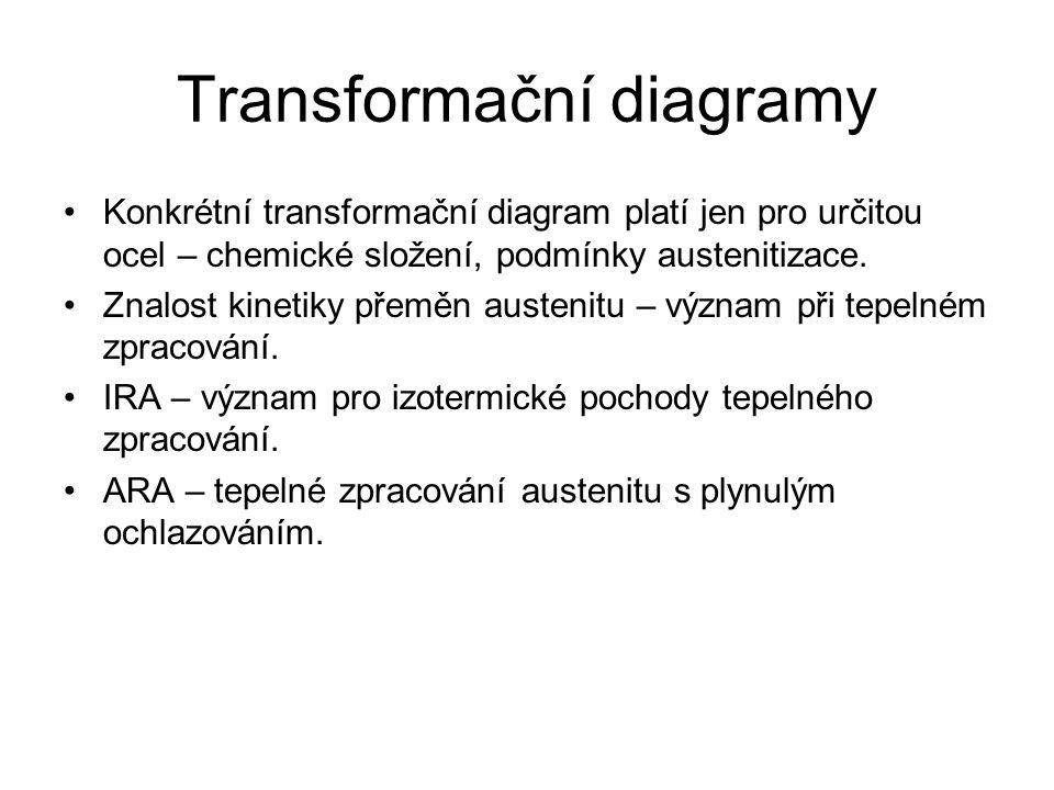 Transformační diagramy Konkrétní transformační diagram platí jen pro určitou ocel – chemické složení, podmínky austenitizace. Znalost kinetiky přeměn