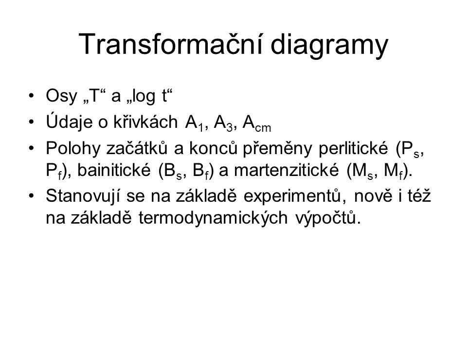 """Transformační diagramy Osy """"T"""" a """"log t"""" Údaje o křivkách A 1, A 3, A cm Polohy začátků a konců přeměny perlitické (P s, P f ), bainitické (B s, B f )"""