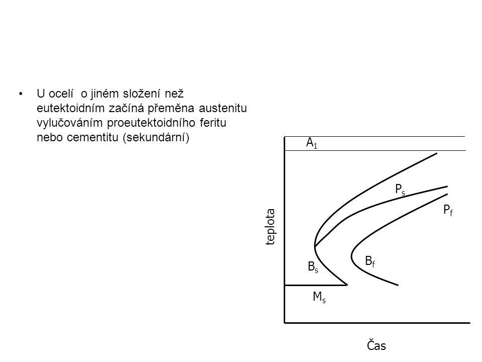 U ocelí o jiném složení než eutektoidním začíná přeměna austenitu vylučováním proeutektoidního feritu nebo cementitu (sekundární) Čas teplota A1A1 PsP
