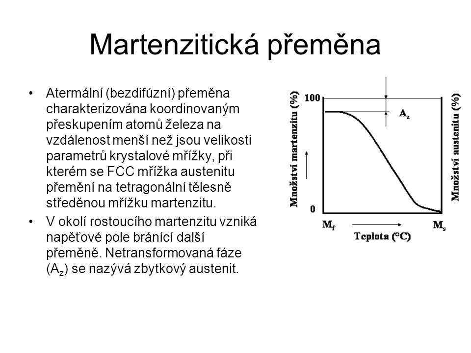 Martenzitická přeměna Atermální (bezdifúzní) přeměna charakterizována koordinovaným přeskupením atomů železa na vzdálenost menší než jsou velikosti pa