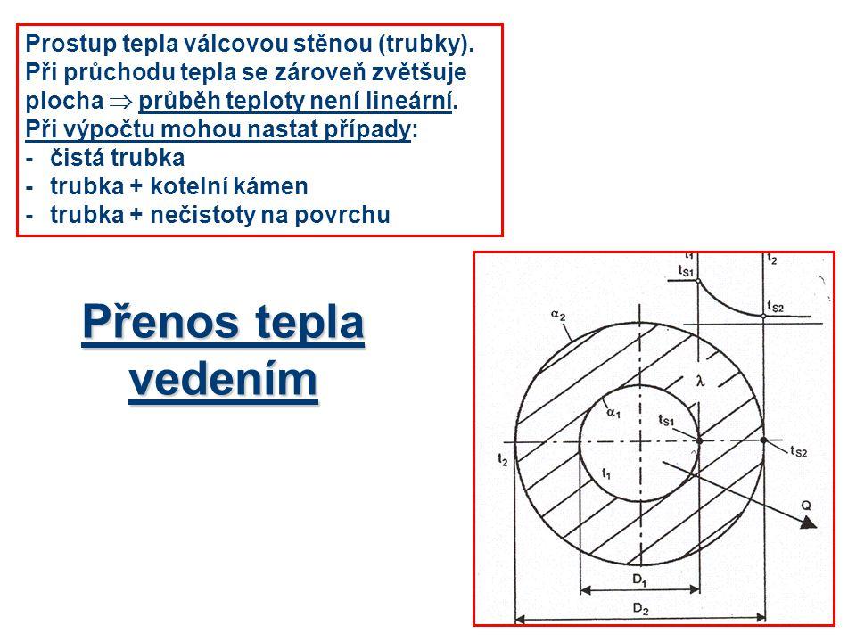 Přenos tepla vedením Prostup tepla válcovou stěnou (trubky). Při průchodu tepla se zároveň zvětšuje plocha  průběh teploty není lineární. Při výpočtu