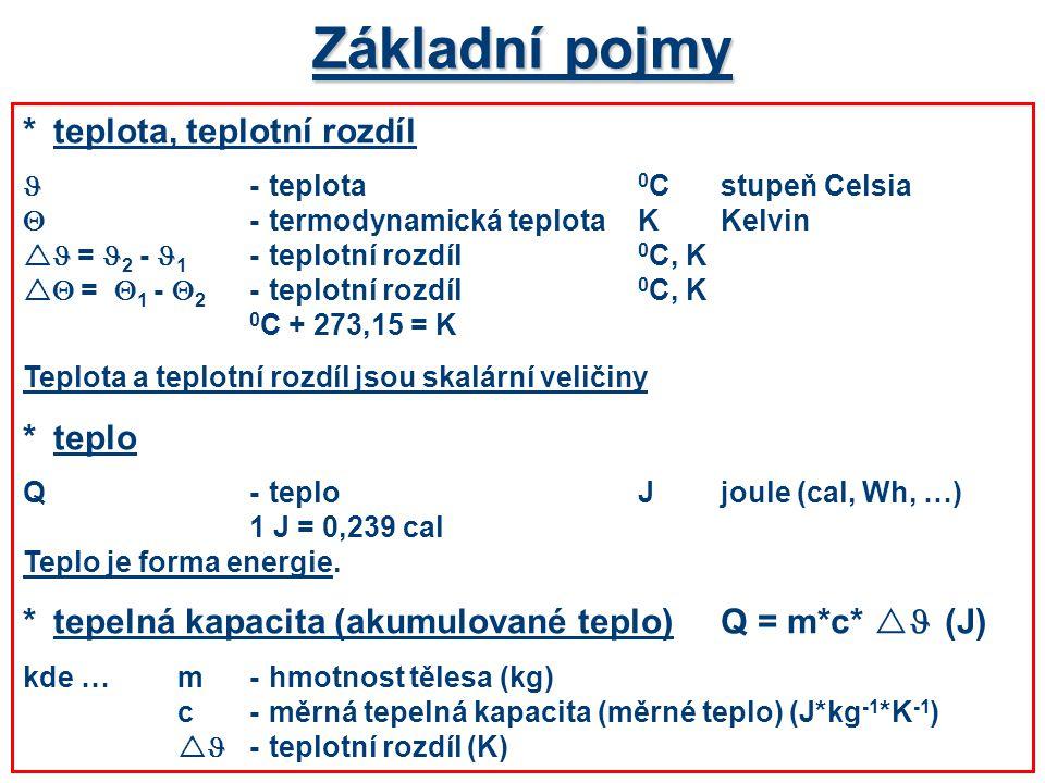 *teplota, teplotní rozdíl -teplota 0 Cstupeň Celsia  -termodynamická teplotaKKelvin  = 2 - 1 -teplotní rozdíl 0 C, K   =  1 -  2 -teplotní rozdí