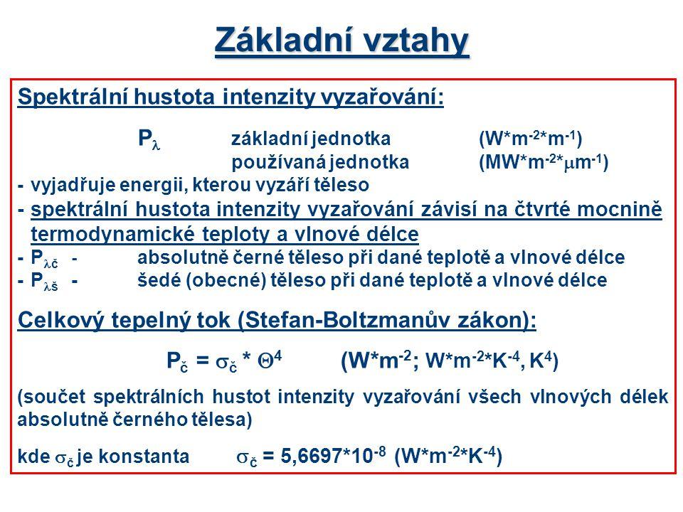 Základní vztahy Spektrální hustota intenzity vyzařování: P základní jednotka(W*m -2 *m -1 ) používaná jednotka(MW*m -2 *  m -1 ) -vyjadřuje energii,