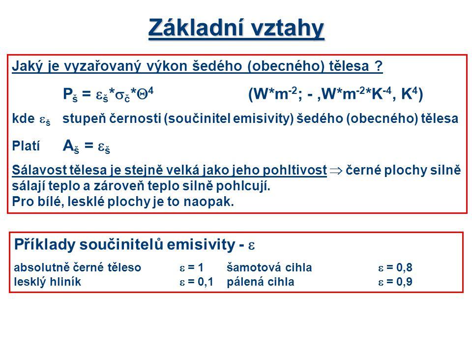 Základní vztahy Jaký je vyzařovaný výkon šedého (obecného) tělesa ? P š =  š *  č *  4 (W*m -2 ; -,W*m -2 *K -4, K 4 ) kde  š stupeň černosti (sou