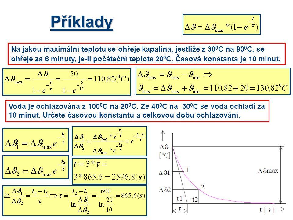 Přenos tepla prouděním Pro určení přenosu tepla prouděním se zavádí součinitel přestupu tepla -  p (W*m -2 *K -1 ).