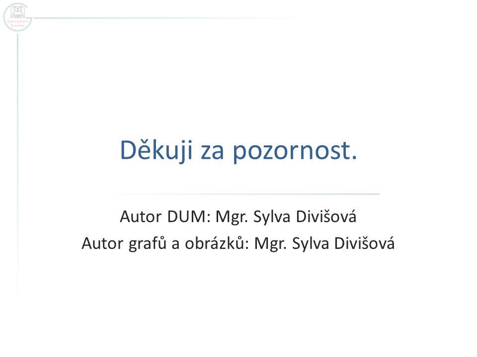 Děkuji za pozornost. Autor DUM: Mgr. Sylva Divišová Autor grafů a obrázků: Mgr. Sylva Divišová