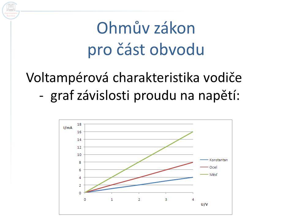 Ohmův zákon pro část obvodu Voltampérová charakteristika vodiče - graf závislosti proudu na napětí: