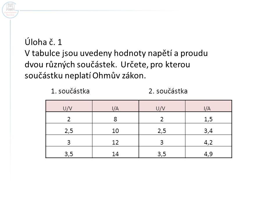 Úloha č. 1 V tabulce jsou uvedeny hodnoty napětí a proudu dvou různých součástek. Určete, pro kterou součástku neplatí Ohmův zákon. 1. součástka 2. so