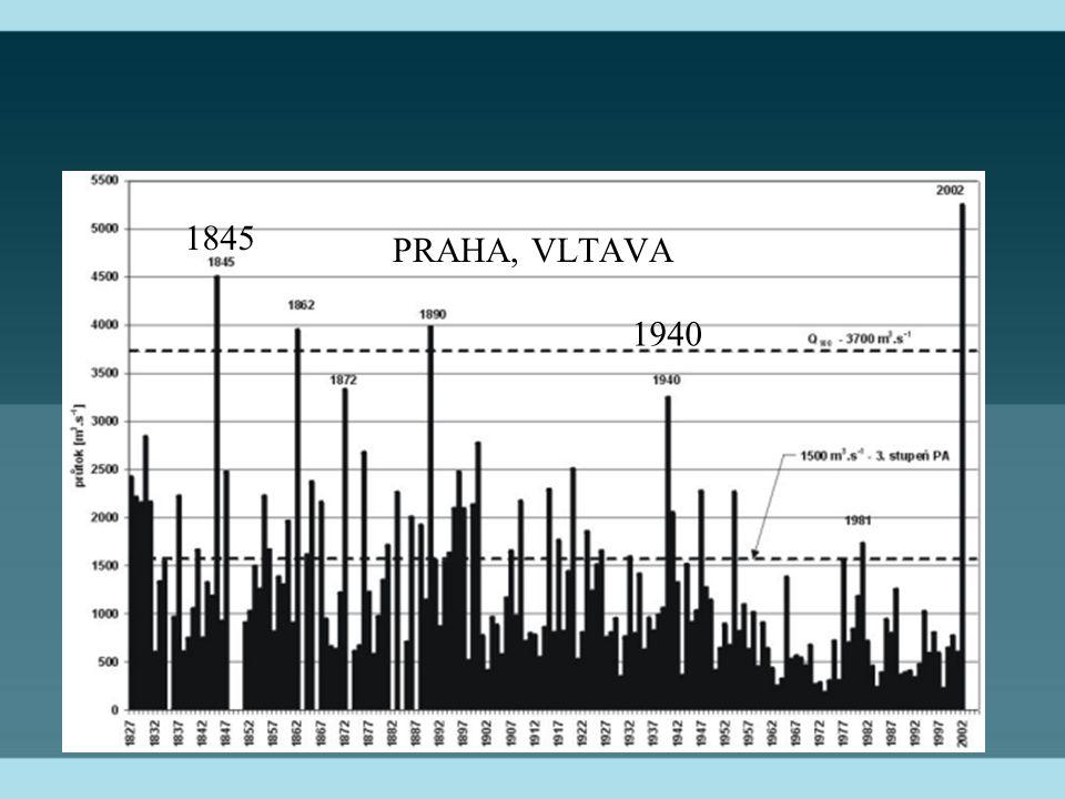 PRAHA, VLTAVA 1845 1940