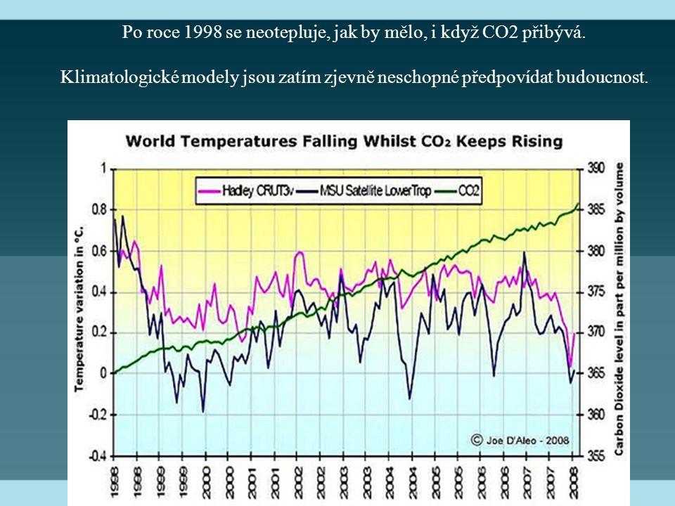 Po roce 1998 se neotepluje, jak by mělo, i když CO2 přibývá. Klimatologické modely jsou zatím zjevně neschopné předpovídat budoucnost.