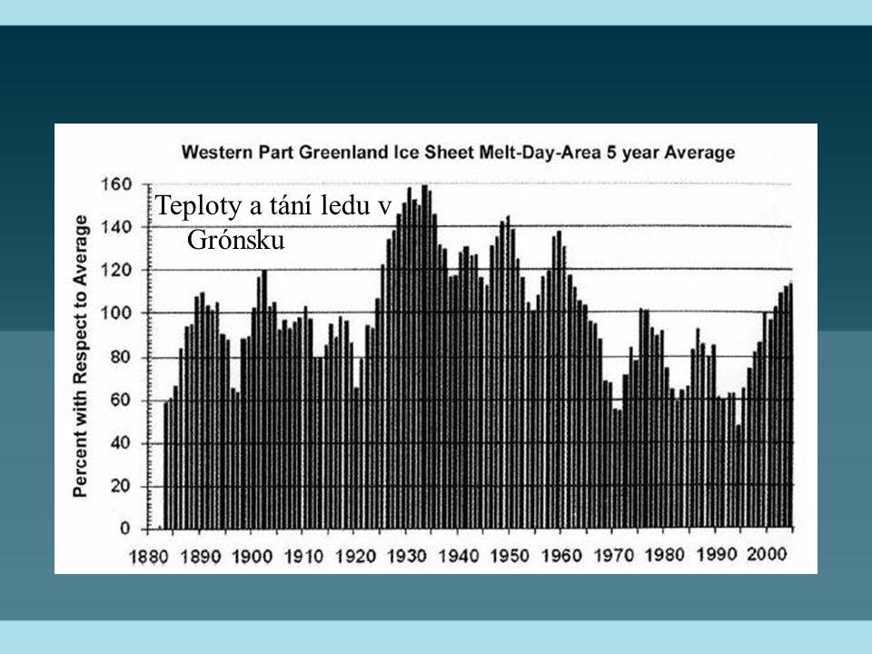 SEVERNÍ PÓL Teploty a tání ledu v Grónsku