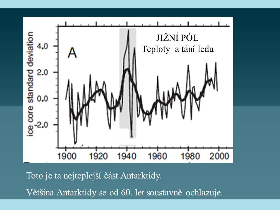 JIŽNÍ PÓL Teploty a tání ledu Toto je ta nejteplejší část Antarktidy. Většina Antarktidy se od 60. let soustavně ochlazuje.