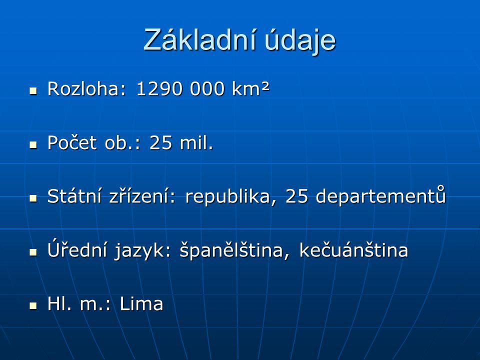 Základní údaje Rozloha: 1290 000 km² Rozloha: 1290 000 km² Počet ob.: 25 mil. Počet ob.: 25 mil. Státní zřízení: republika, 25 departementů Státní zří