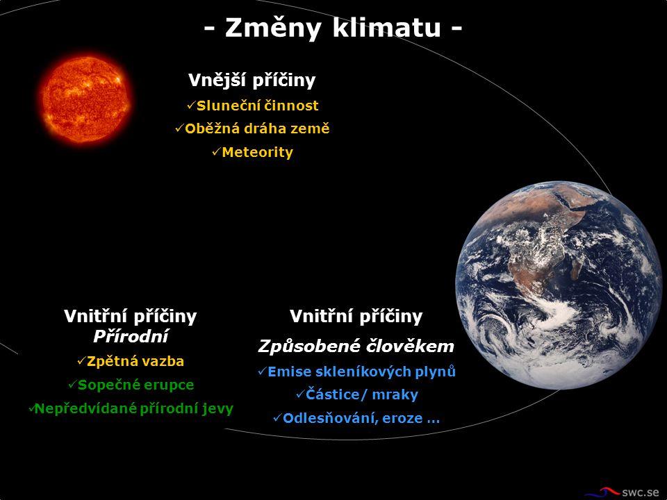 Vnější příčiny Sluneční činnost Oběžná dráha země Meteority Vnitřní příčiny Způsobené člověkem Emise skleníkových plynů Částice/ mraky Odlesňování, eroze … Vnitřní příčiny Přírodní Zpětná vazba Sopečné erupce Nepředvídané přírodní jevy - Změny klimatu -