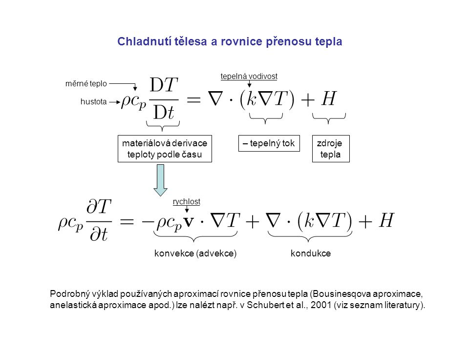 Chladnutí tělesa a rovnice přenosu tepla – tepelný tokmateriálová derivace teploty podle času zdroje tepla tepelná vodivost měrné teplo hustota konvekce (advekce)kondukce rychlost Podrobný výklad používaných aproximací rovnice přenosu tepla (Bousinesqova aproximace, anelastická aproximace apod.) lze nalézt např.