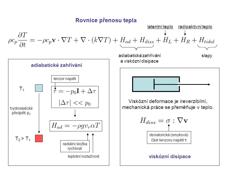 Rovnice přenosu tepla adiabatické zahřívání a viskózní disipace adiabatické zahřívání T1T1 T 2 > T 1 hydrostatické předpětí p 0 teplotní roztažnost radiální složka rychlosti tenzor napětí Viskózní deformace je ireverzibilní, mechanická práce se přeměňuje v teplo.