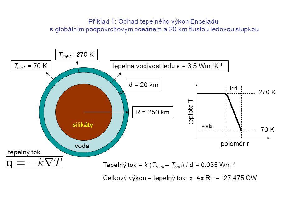 Příklad 1: Odhad tepelného výkon Enceladu s globálním podpovrchovým oceánem a 20 km tlustou ledovou slupkou T surf = 70 K T melt = 270 K tepelná vodivost ledu k = 3.5 Wm -1 K -1 d = 20 km Tepelný tok = k (T melt – T surf ) / d = 0.035 Wm -2 Celkový výkon = tepelný tok x 4  R 2 = 27.475 GW R = 250 km silikáty voda poloměr r teplota T voda led 270 K 70 K tepelný tok