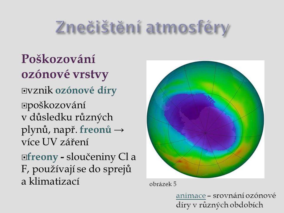 Poškozování ozónové vrstvy  vznik ozónové díry  poškozování v důsledku různých plynů, např.