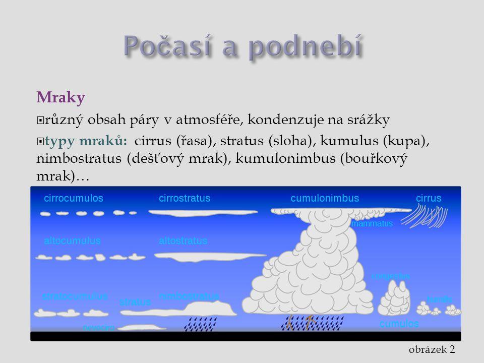 Mraky  různý obsah páry v atmosféře, kondenzuje na srážky  typy mraků: cirrus (řasa), stratus (sloha), kumulus (kupa), nimbostratus (dešťový mrak), kumulonimbus (bouřkový mrak)… obrázek 2