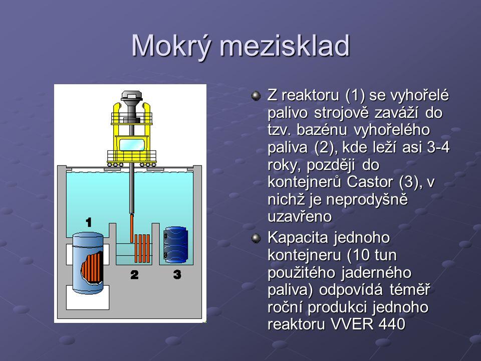 Mokrý mezisklad Z reaktoru (1) se vyhořelé palivo strojově zaváží do tzv. bazénu vyhořelého paliva (2), kde leží asi 3-4 roky, později do kontejnerů C