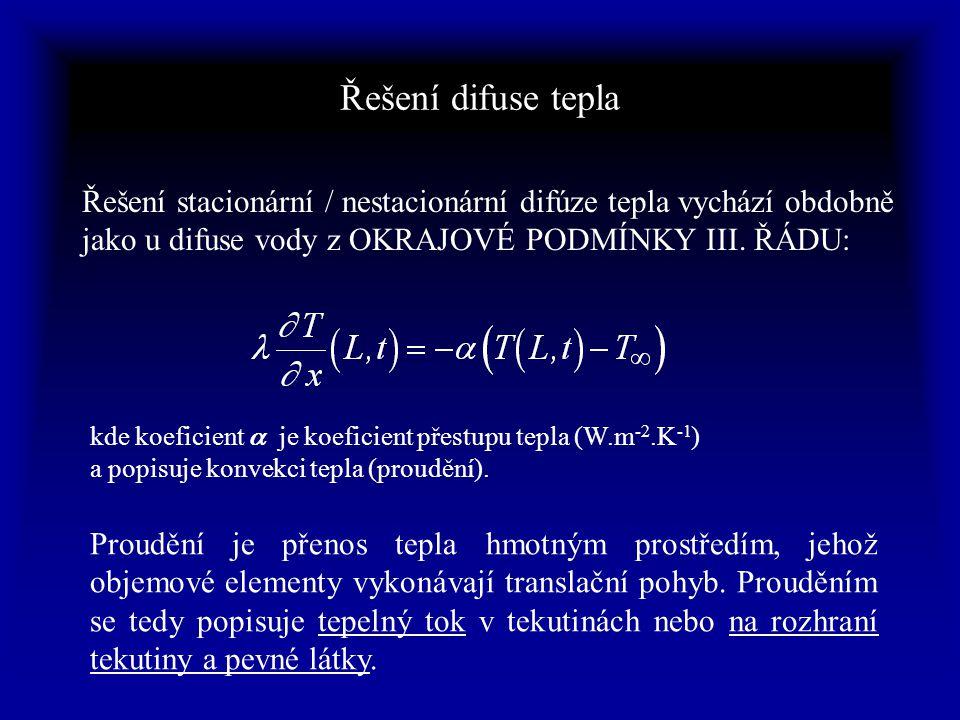 Řešení difuse tepla Řešení stacionární / nestacionární difúze tepla vychází obdobně jako u difuse vody z OKRAJOVÉ PODMÍNKY III.