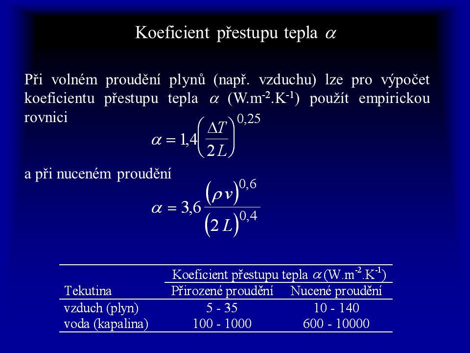 Koeficient přestupu tepla  Při volném proudění plynů (např.