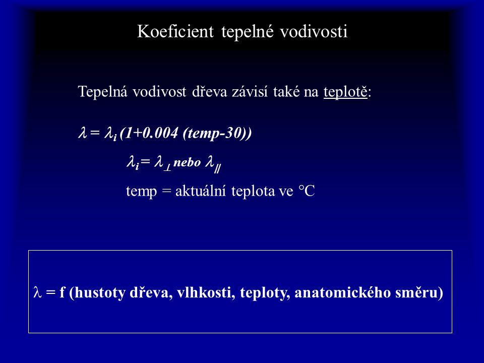 Koeficient tepelné vodivosti Tepelná vodivost dřeva závisí také na teplotě: = i (1+0.004 (temp-30)) i =  nebo  temp = aktuální teplota ve °C = f (hustoty dřeva, vlhkosti, teploty, anatomického směru)