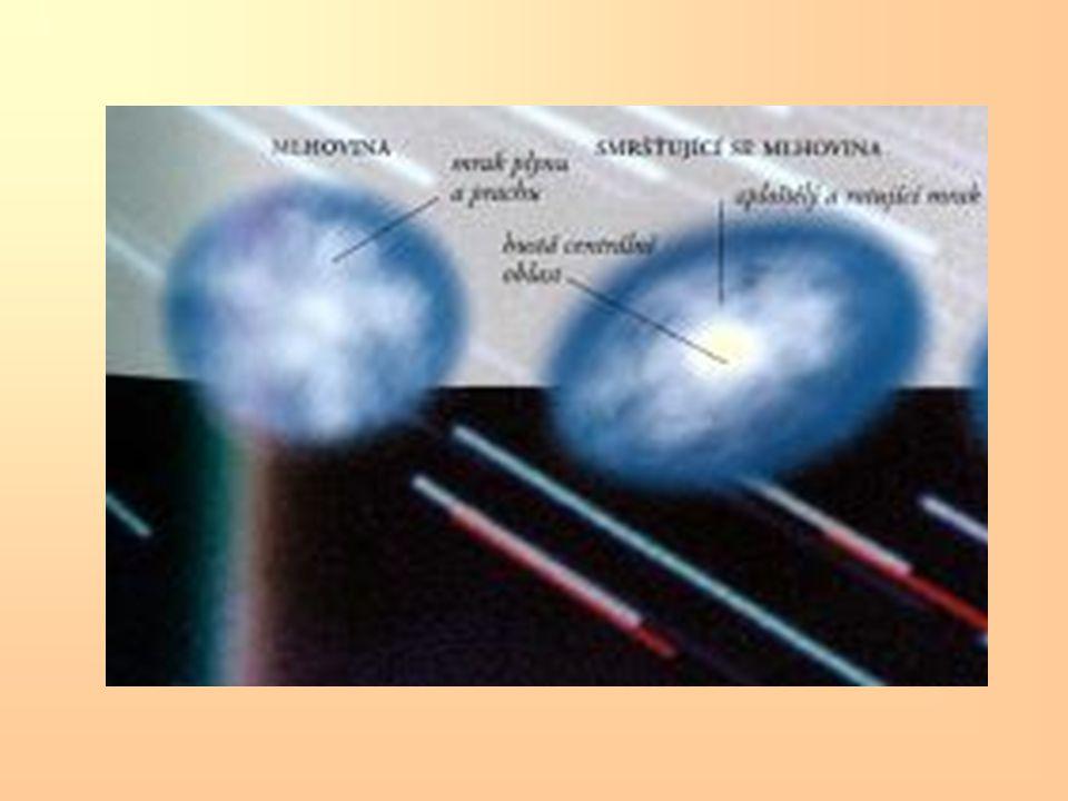 vnější část mlhoviny kolem se nazývá PROTOPLANETÁRNÍ DISK v disku docházelo v důsledku ochlazování vnějších částí ke kondenzaci plynu na prachových částečkách v důsledku neustálého gravitačního hroucení Protoslunce v jeho centru rostl tlak a teplota, až došlo k zažehnutí termojaderných reakcí vznikla zářící hvězda – SLUNCE.