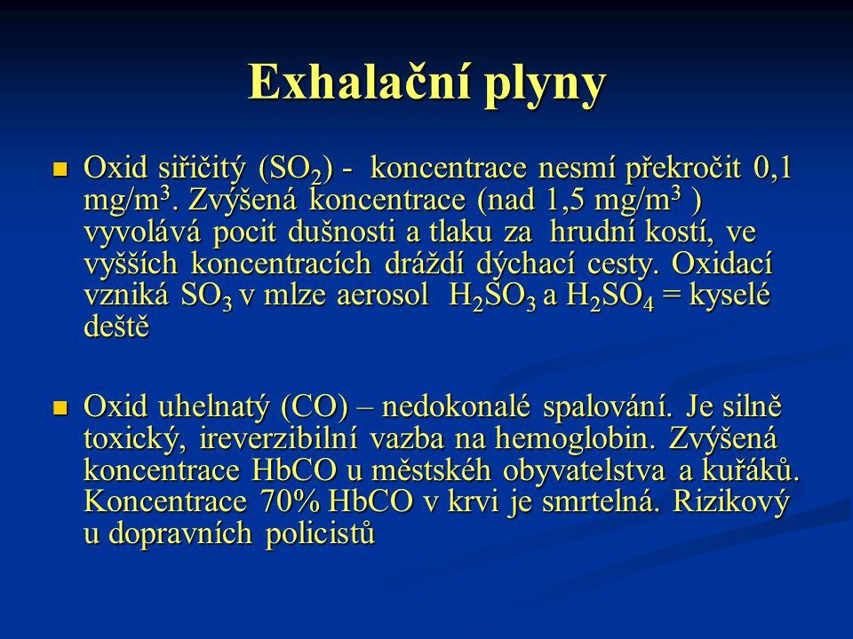 Exhalační plyny Oxid siřičitý (SO 2 ) - koncentrace nesmí překročit 0,1 mg/m 3. Zvýšená koncentrace (nad 1,5 mg/m 3 ) vyvolává pocit dušnosti a tlaku