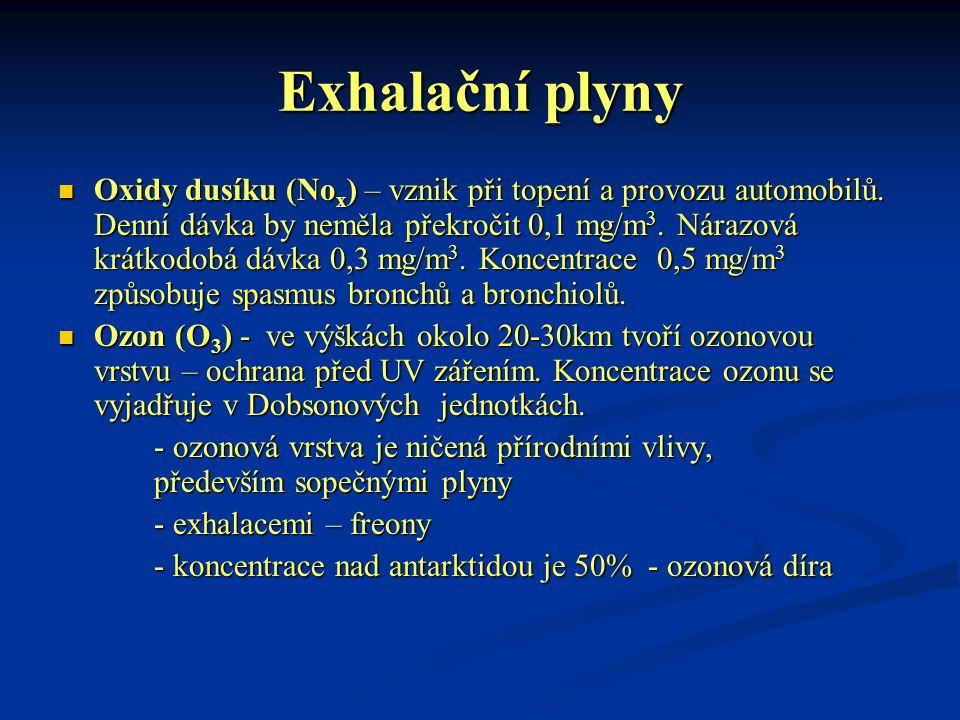 Exhalační plyny Oxidy dusíku (No x ) – vznik při topení a provozu automobilů. Denní dávka by neměla překročit 0,1 mg/m 3. Nárazová krátkodobá dávka 0,