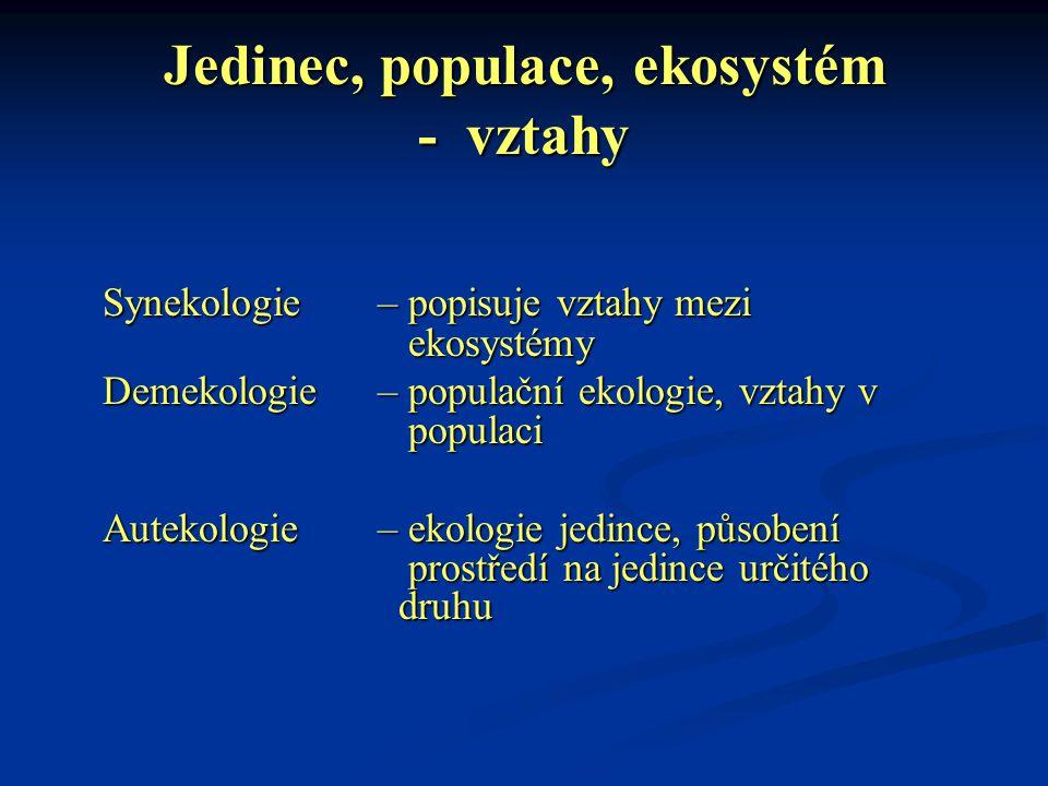 Jedinec, populace, ekosystém - vztahy Synekologie– popisuje vztahy mezi ekosystémy Demekologie– populační ekologie, vztahy v populaci Autekologie – ek