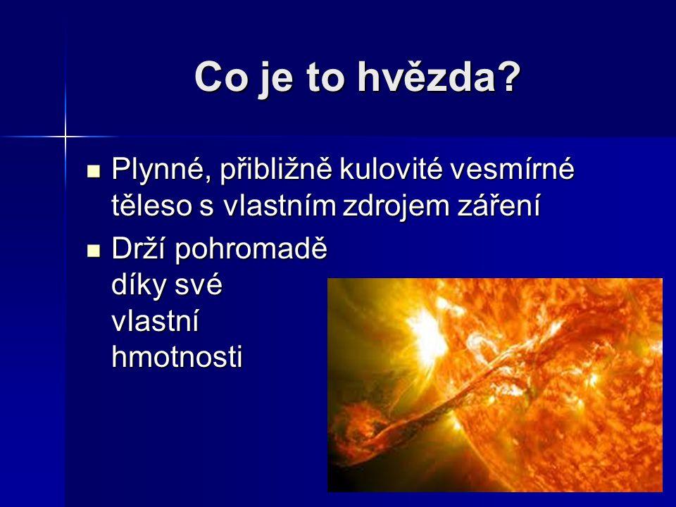 Vznik hvězdy Na začátku je mlhovina (tvořená hlavně vodíkem a heliem), jejíž částice se shlukují k sobě Na začátku je mlhovina (tvořená hlavně vodíkem a heliem), jejíž částice se shlukují k sobě Dochází k jaderným reakcím, díky čemuž mlhovina září Dochází k jaderným reakcím, díky čemuž mlhovina září Mrak získává tvar a stává se protohvězdou Mrak získává tvar a stává se protohvězdou Zvyšuje se teplota a hustota, vzniká hvězda Zvyšuje se teplota a hustota, vzniká hvězda