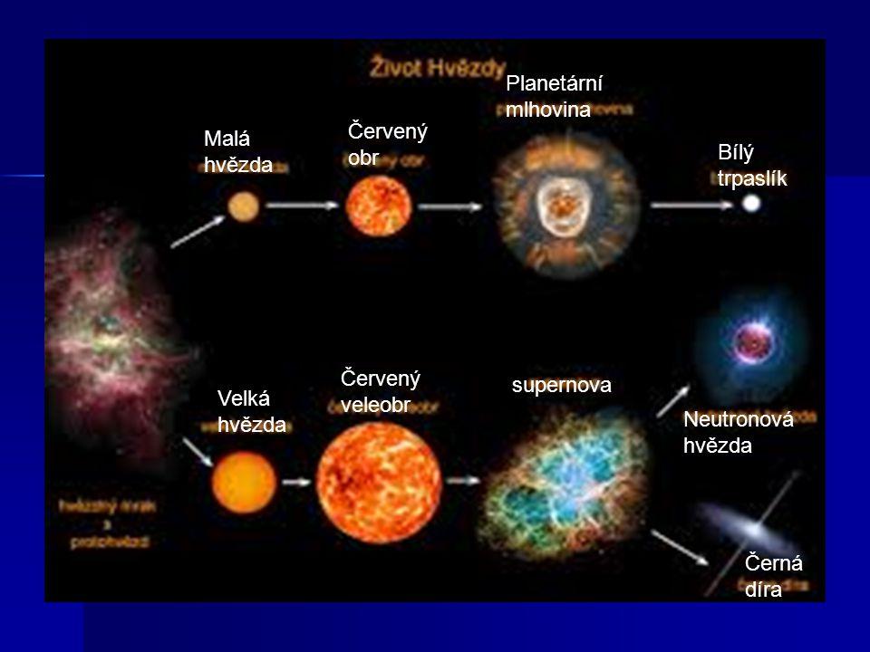 Malá hvězda Červený obr Planetární mlhovina Bílý trpaslík Velká hvězda Červený veleobr supernova Neutronová hvězda Černá díra