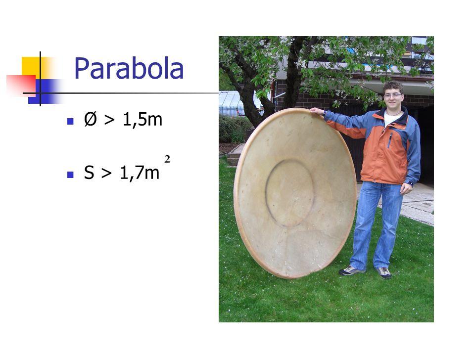Parabola Ø > 1,5m S > 1,7m
