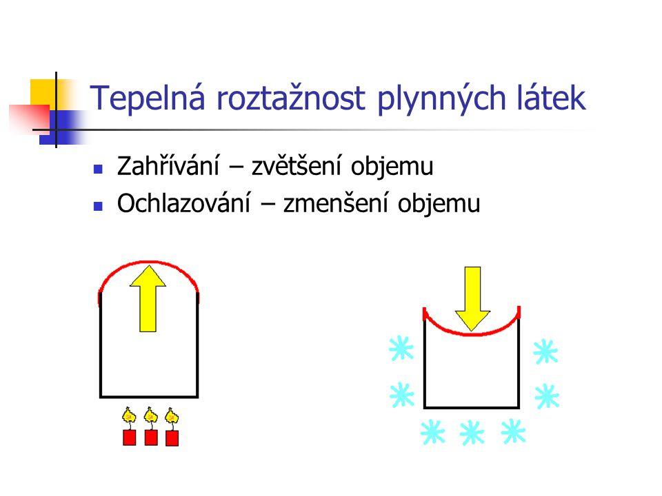 Popis nízkoteplotního Stirlingova motoru
