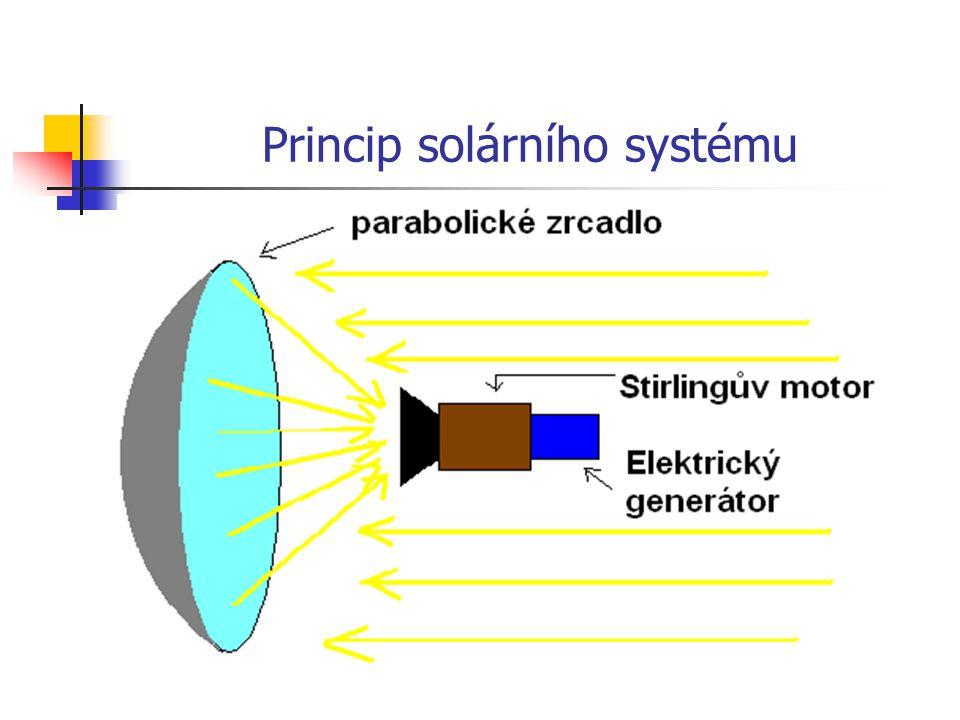 Plány do budoucna Realizace sluneční elektrárny se Stirlingovým motorem.