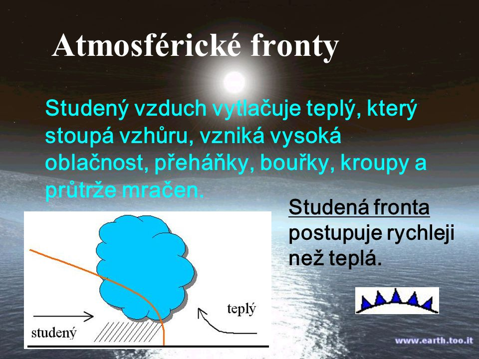 Atmosférické fronty Studený vzduch vytlačuje teplý, který stoupá vzhůru, vzniká vysoká oblačnost, přeháňky, bouřky, kroupy a průtrže mračen. Studená f