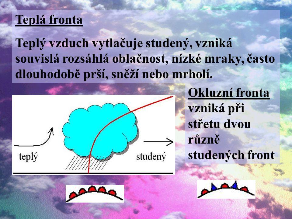 Teplá fronta Teplý vzduch vytlačuje studený, vzniká souvislá rozsáhlá oblačnost, nízké mraky, často dlouhodobě prší, sněží nebo mrholí. Okluzní fronta