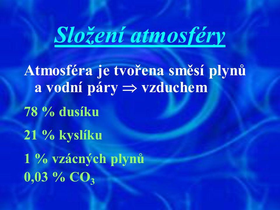 Složení atmosféry Atmosféra je tvořena směsí plynů a vodní páry  vzduchem 78 % dusíku 21 % kyslíku 1 % vzácných plynů 0,03 % CO 3
